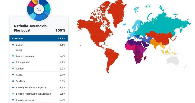 My ethnic results on 23andMe