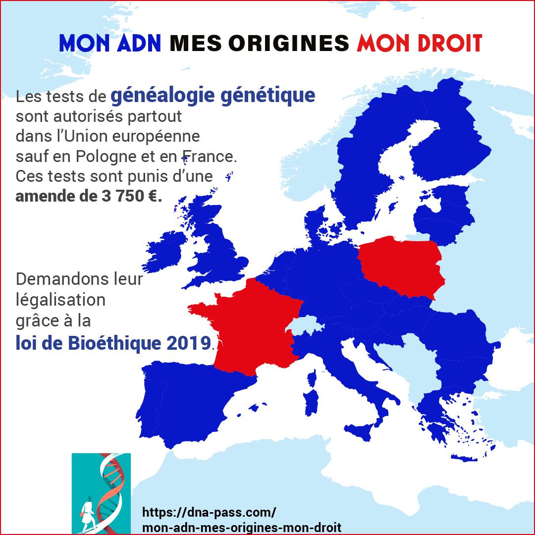 Les tests génétiques généalogiques sont autorisés partout en Union européenne sauf en France et en Pologne.