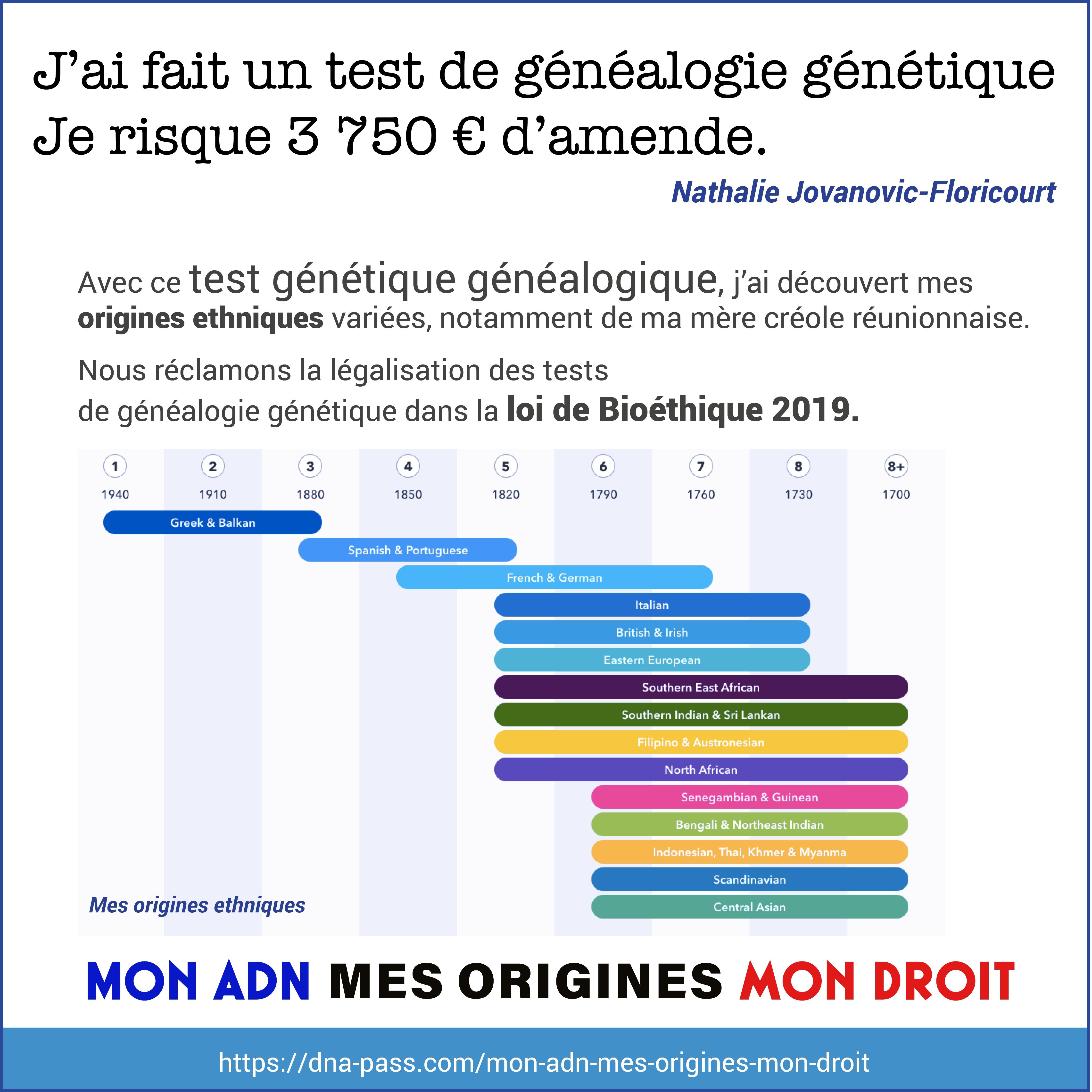J'ai faut un test de généalogie génétique. Je risque une amende de 3750 euros.