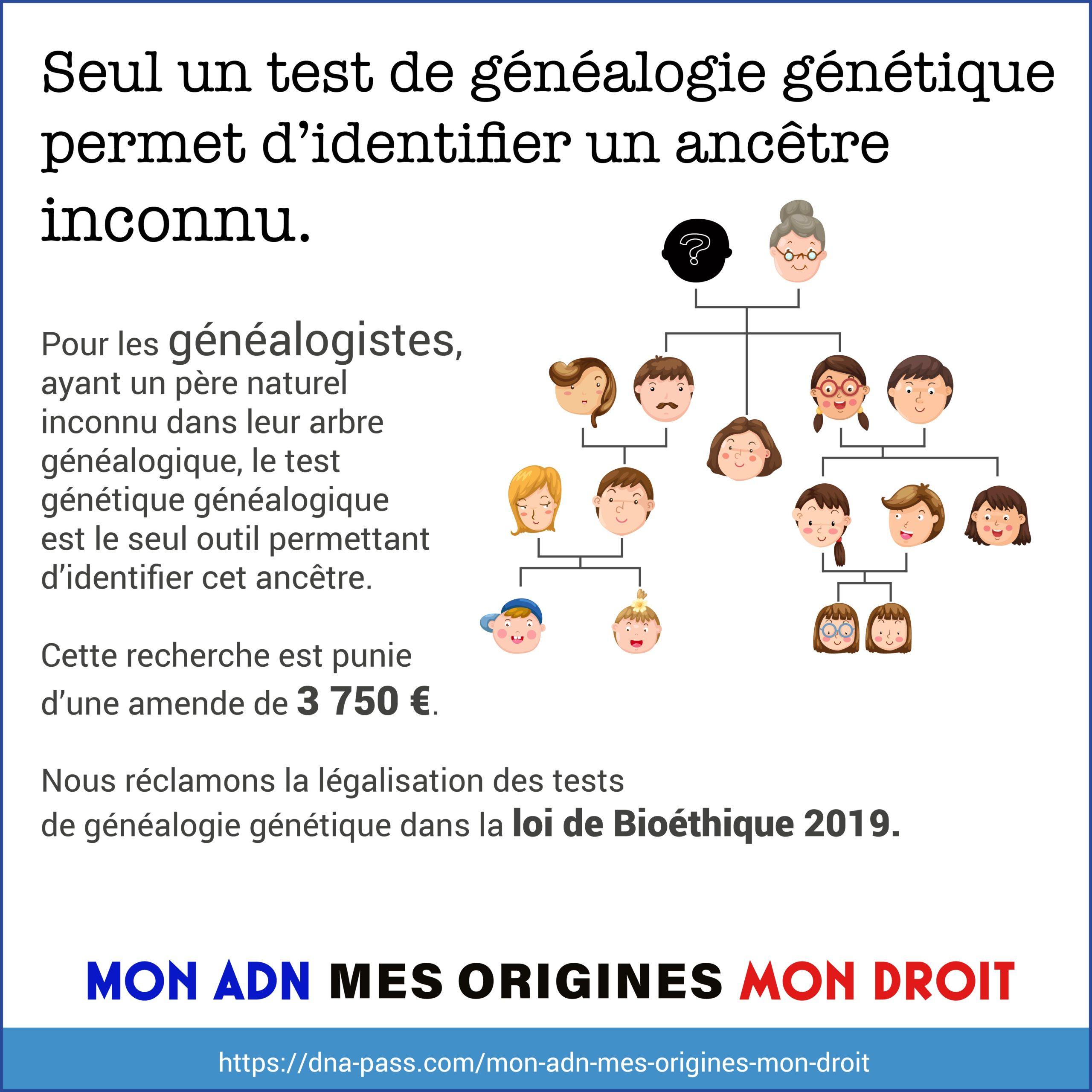 Seul un test de généalogie génétique permet d'identifier un ancêtre inconnu