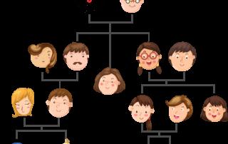 Un ancêtre inconnu dans votre généalogie ? Plus pour longtemps grâce aux tests de généalogie génétique.